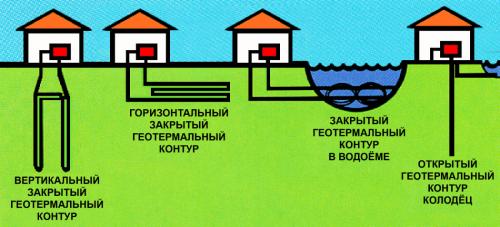 geothermal-loops2