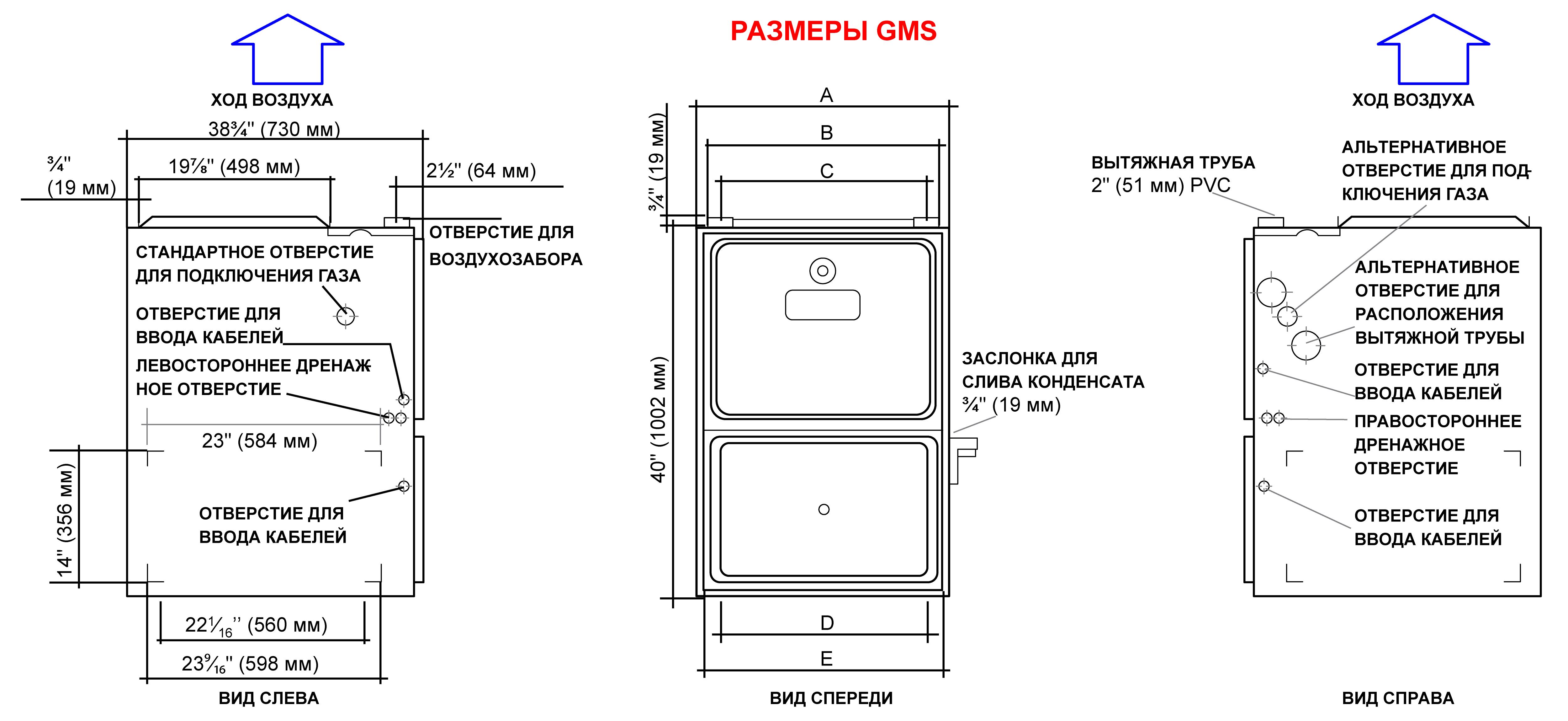 GSM_sizes