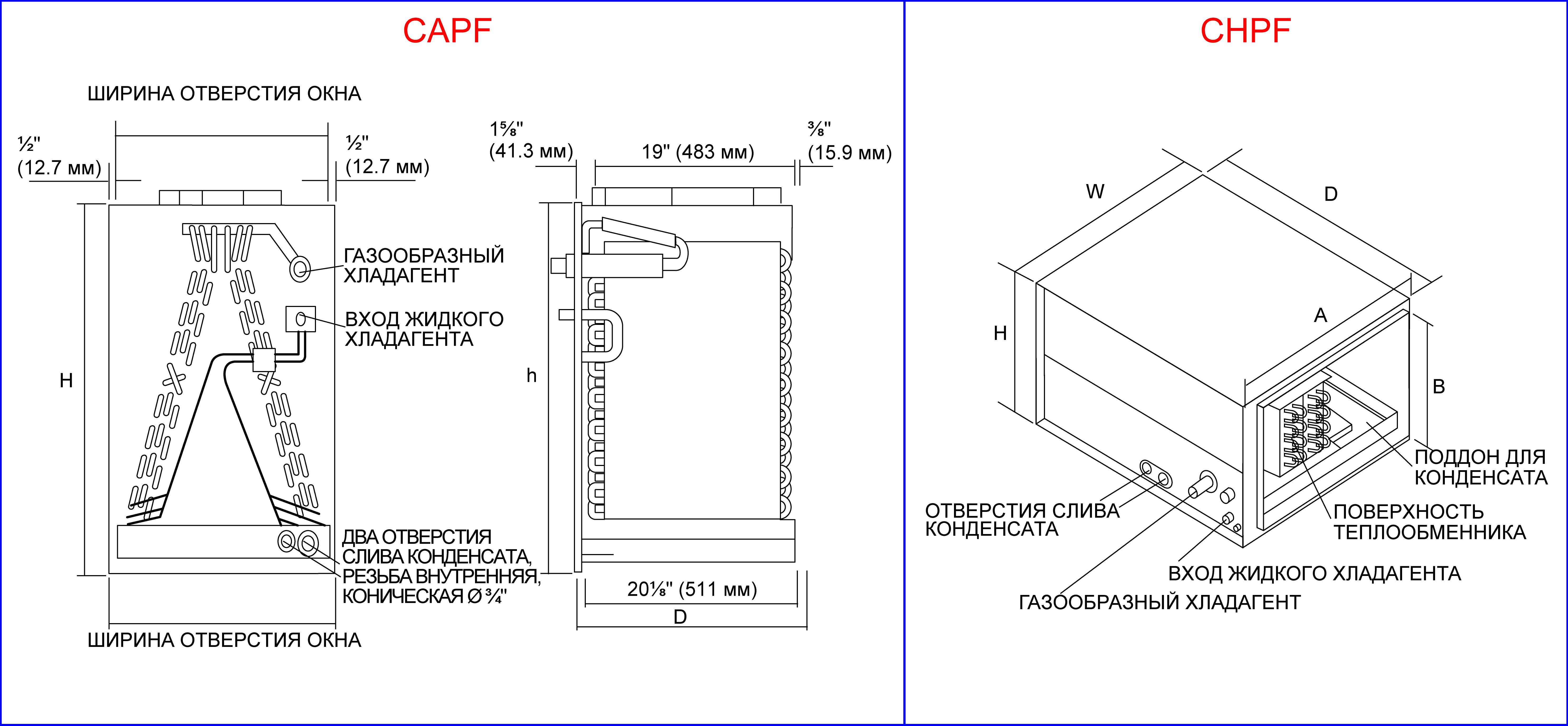 sizes_CAPF_CHPF